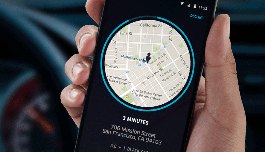 Start your taxi business with Uber clone app