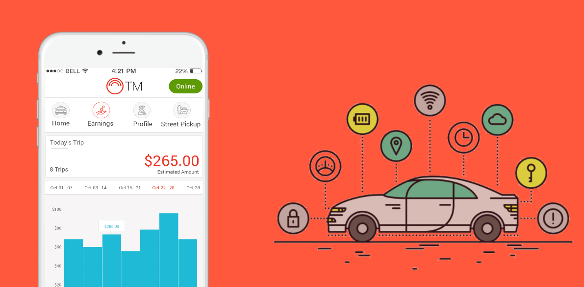 Uber Clone App – An Arbitrator between Drivers and Passengers