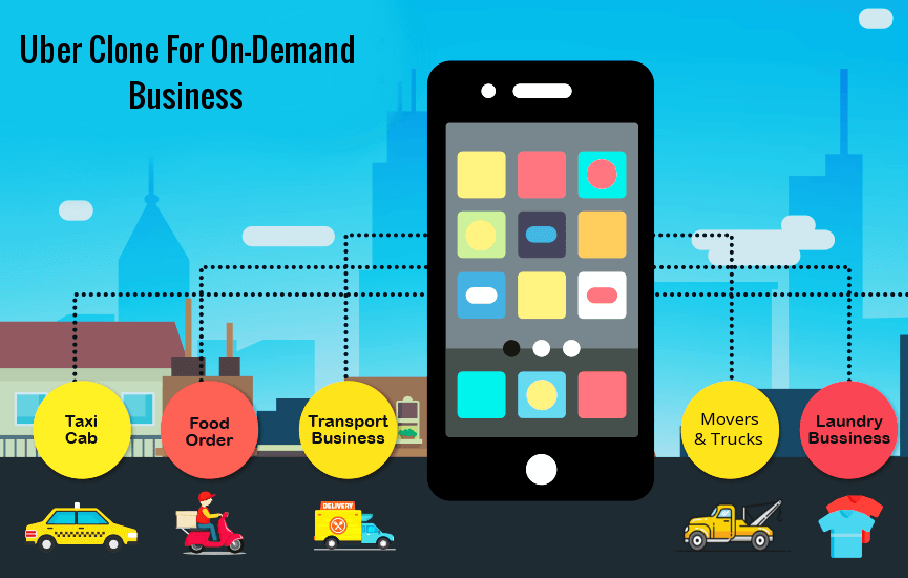 Uber Clone For On Demand Business