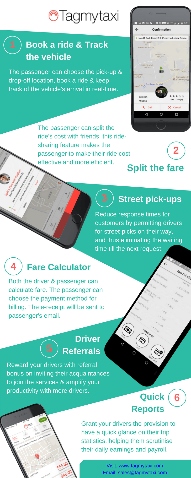 Features of Uber Clone - Driver & Passenger App